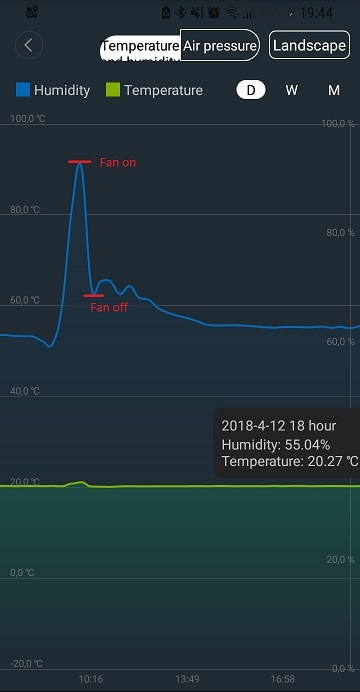 Humidity graph in the Mi Home app